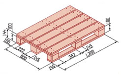 Top Part Of The Europallet Consists Five Stringer Boards Widest 145mm Narrowest 100mm Lower Only Three Narrow Wide